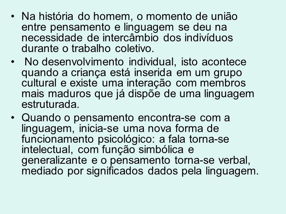 Na história do homem, o momento de união entre pensamento e linguagem se deu na necessidade de intercâmbio dos indivíduos durante o trabalho coletivo.