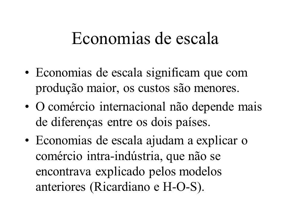 Economias de escalaEconomias de escala significam que com produção maior, os custos são menores.