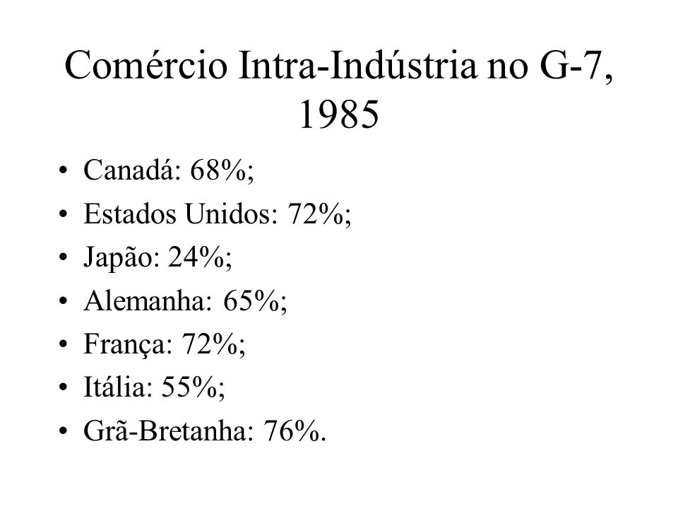 Comércio Intra-Indústria no G-7, 1985