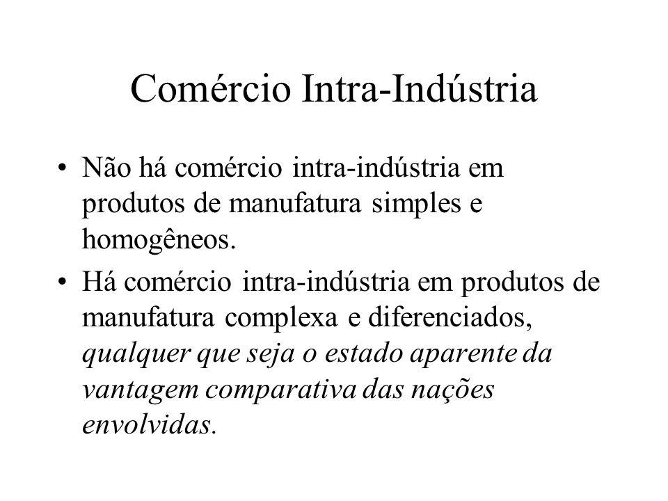 Comércio Intra-Indústria