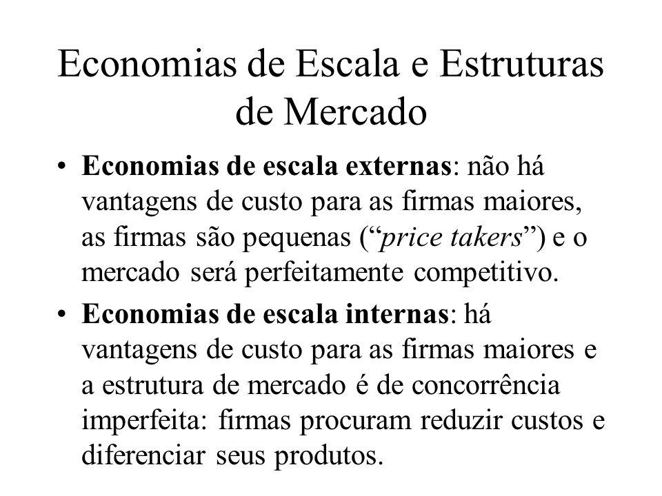 Economias de Escala e Estruturas de Mercado