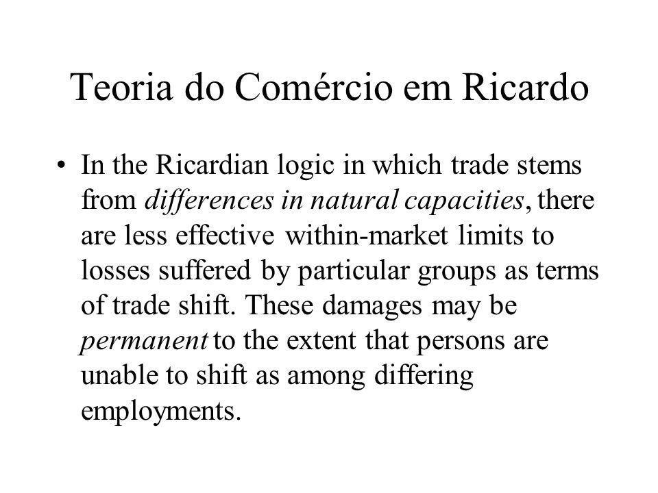 Teoria do Comércio em Ricardo
