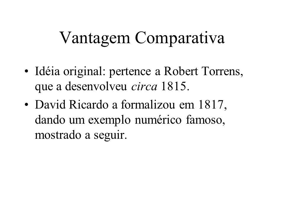 Vantagem Comparativa Idéia original: pertence a Robert Torrens, que a desenvolveu circa 1815.
