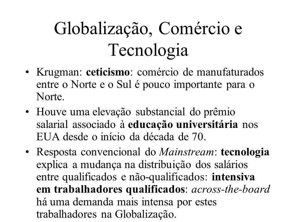 Globalização, Comércio e Tecnologia