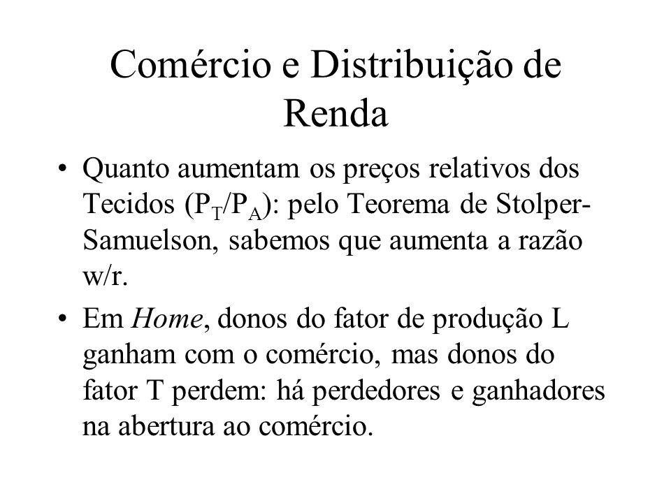 Comércio e Distribuição de Renda