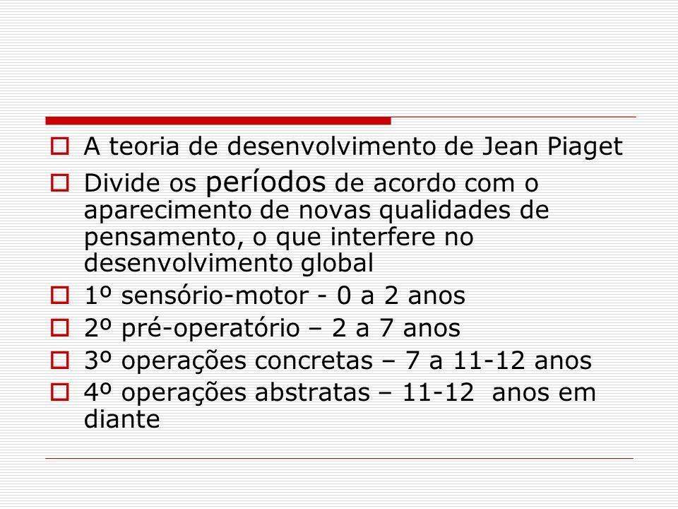 A teoria de desenvolvimento de Jean Piaget