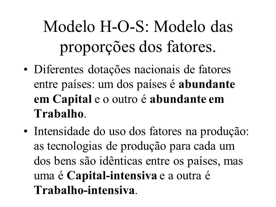 Modelo H-O-S: Modelo das proporções dos fatores.