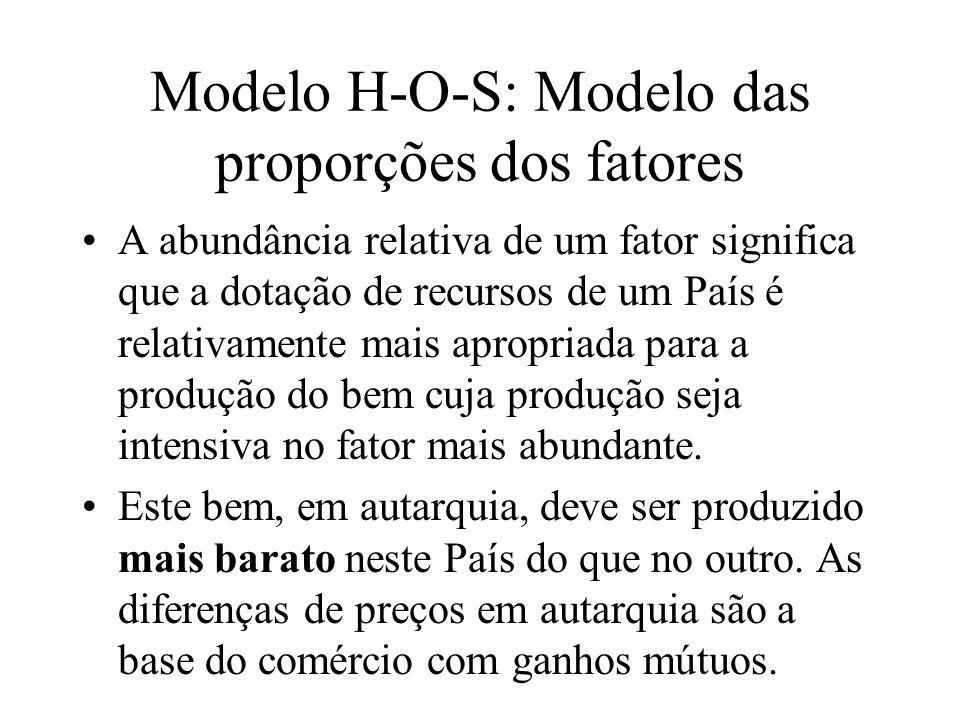 Modelo H-O-S: Modelo das proporções dos fatores