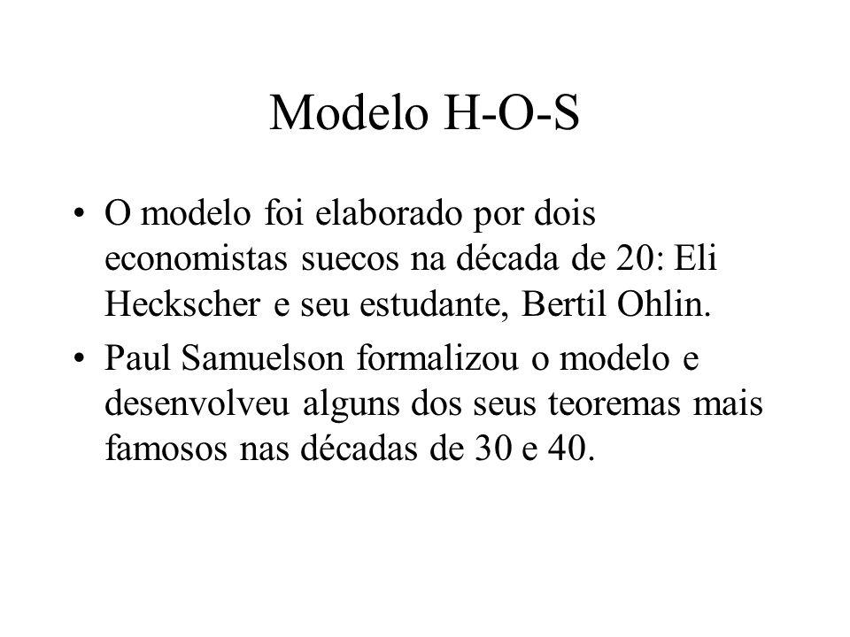 Modelo H-O-S O modelo foi elaborado por dois economistas suecos na década de 20: Eli Heckscher e seu estudante, Bertil Ohlin.