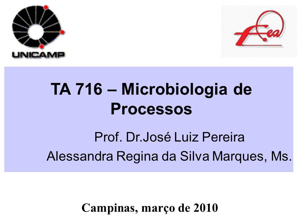 TA 716 – Microbiologia de Processos