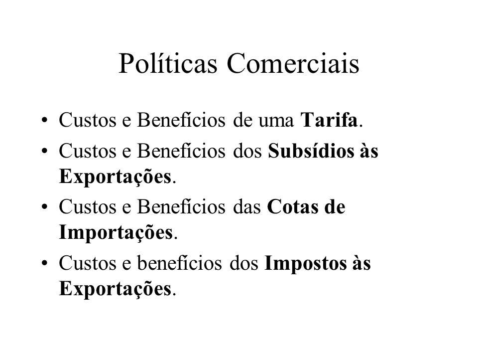 Políticas Comerciais Custos e Benefícios de uma Tarifa.