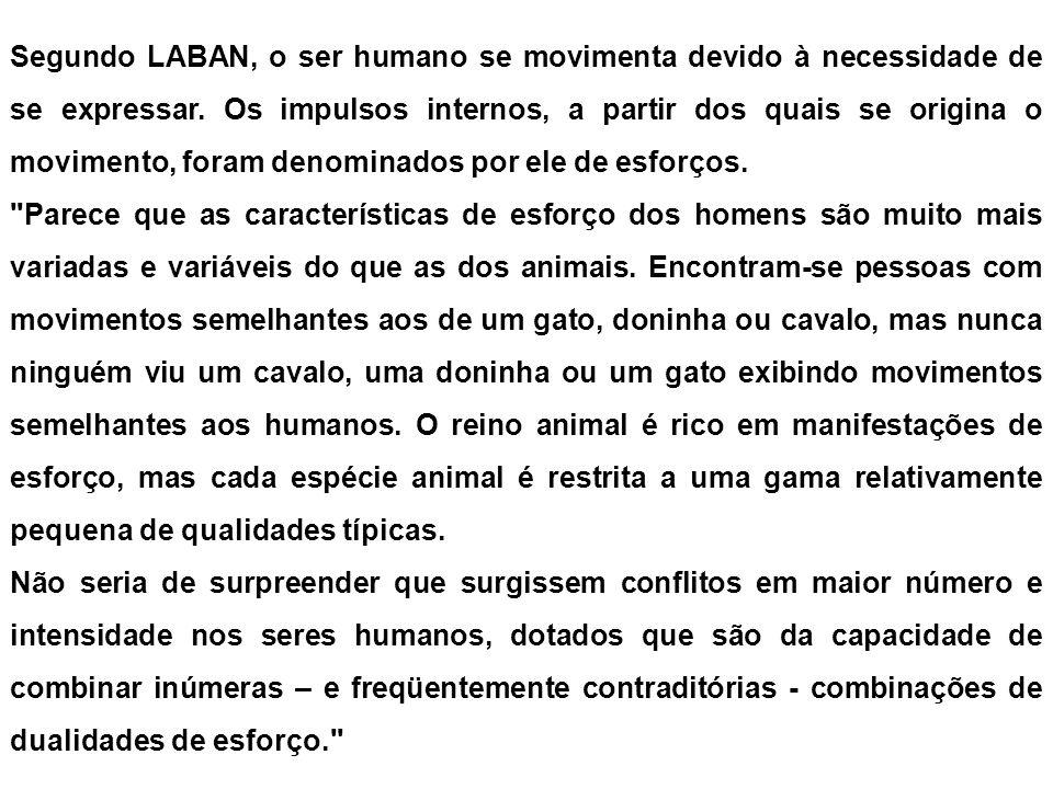 Segundo LABAN, o ser humano se movimenta devido à necessidade de se expressar. Os impulsos internos, a partir dos quais se origina o movimento, foram denominados por ele de esforços.