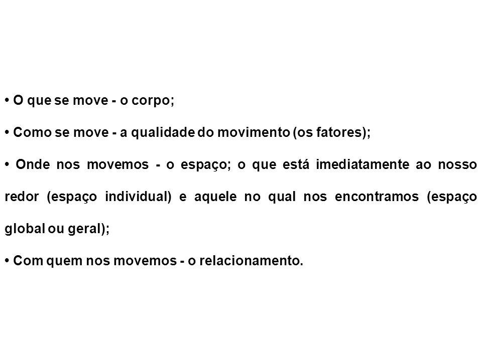 • O que se move - o corpo; • Como se move - a qualidade do movimento (os fatores);