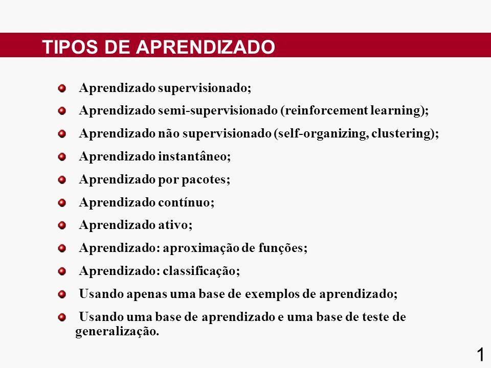 TIPOS DE APRENDIZADO 1 Aprendizado supervisionado;