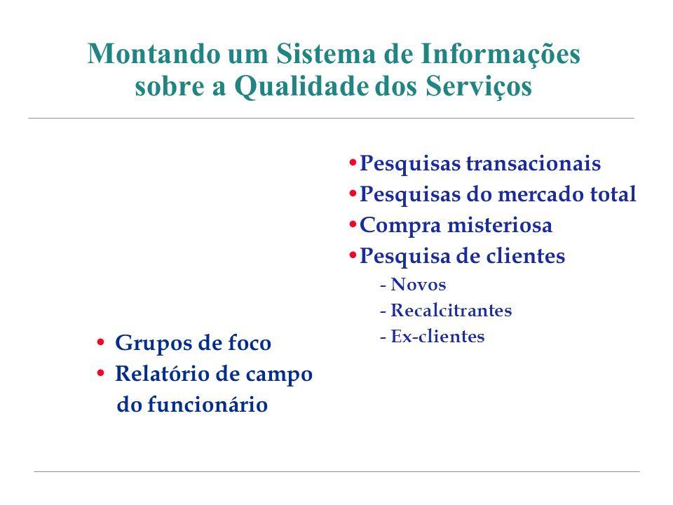 Montando um Sistema de Informações sobre a Qualidade dos Serviços