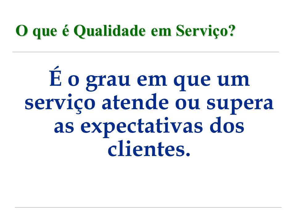 O que é Qualidade em Serviço