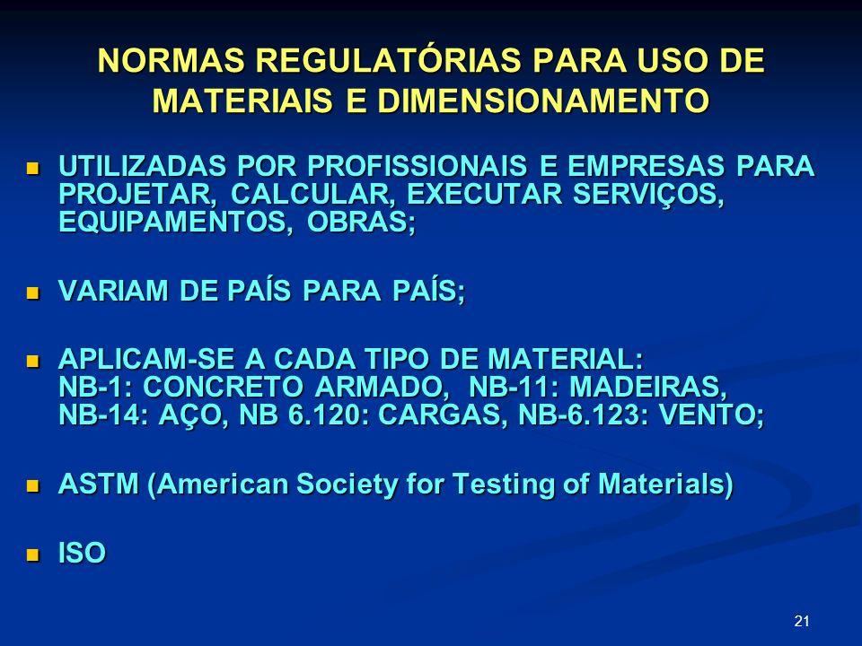 NORMAS REGULATÓRIAS PARA USO DE MATERIAIS E DIMENSIONAMENTO