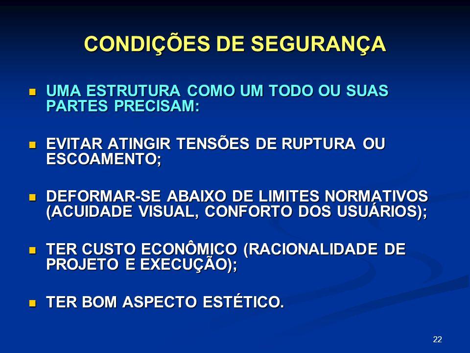 CONDIÇÕES DE SEGURANÇA