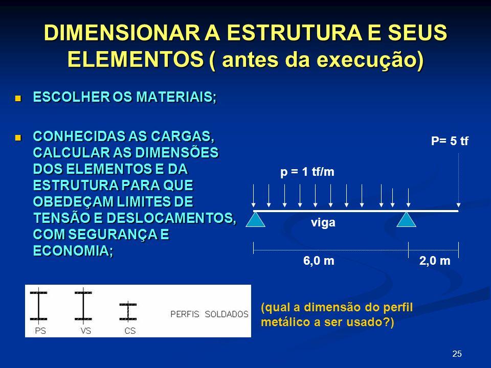 DIMENSIONAR A ESTRUTURA E SEUS ELEMENTOS ( antes da execução)