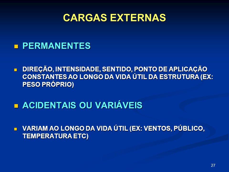 CARGAS EXTERNAS PERMANENTES ACIDENTAIS OU VARIÁVEIS
