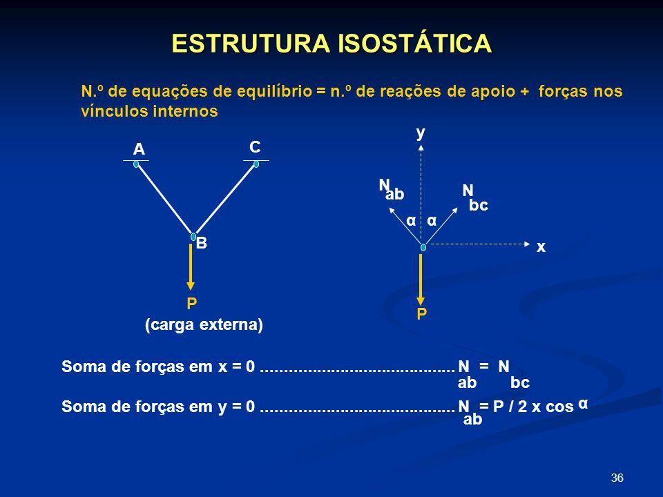 ESTRUTURA ISOSTÁTICA N.º de equações de equilíbrio = n.º de reações de apoio + forças nos. vínculos internos.