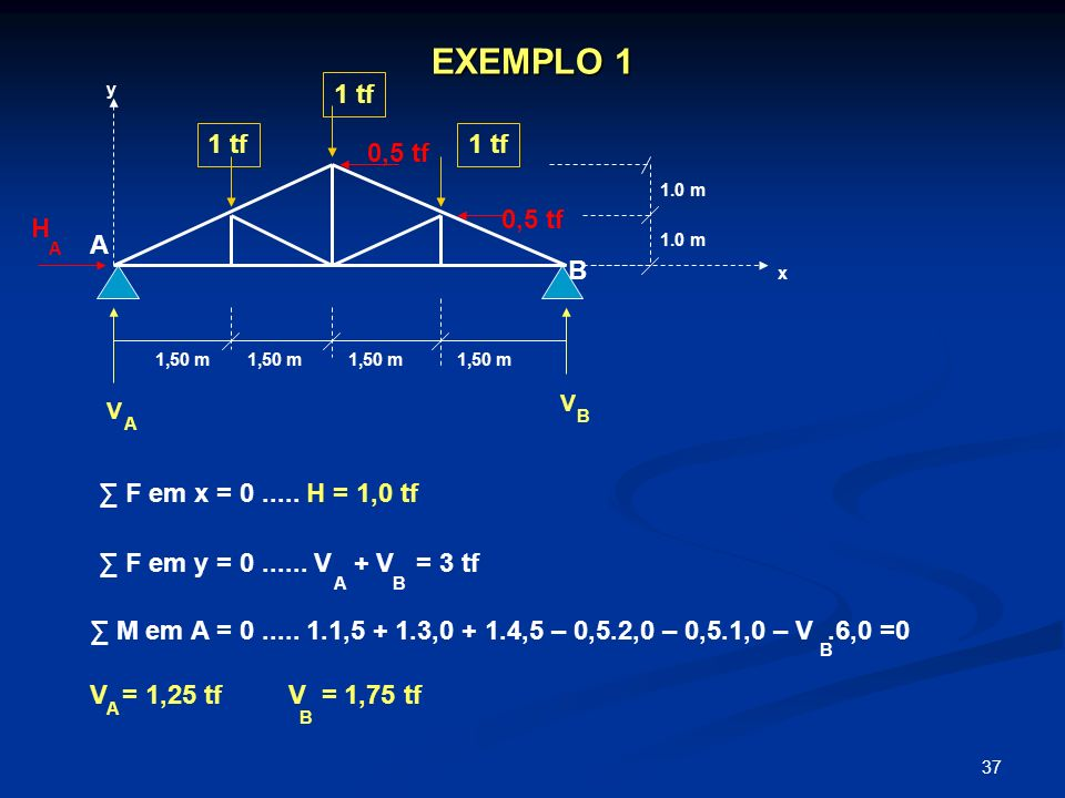 EXEMPLO 1 1 tf 1 tf 1 tf 0,5 tf 0,5 tf H A B
