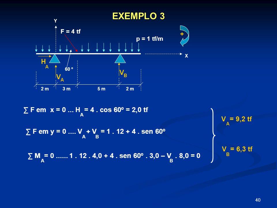 EXEMPLO 3 + H V V ∑ F em x = 0 ... H = 4 . cos 60º = 2,0 tf V = 9,2 tf