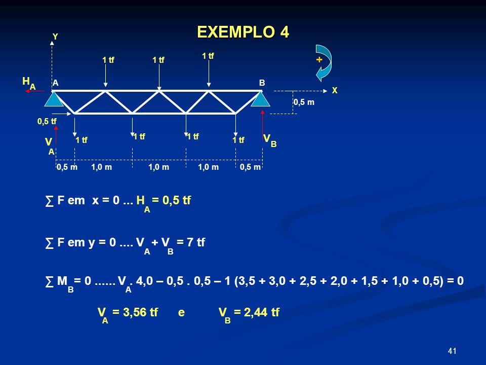 EXEMPLO 4 + ∑ F em x = 0 ... H = 0,5 tf ∑ F em y = 0 .... V + V = 7 tf
