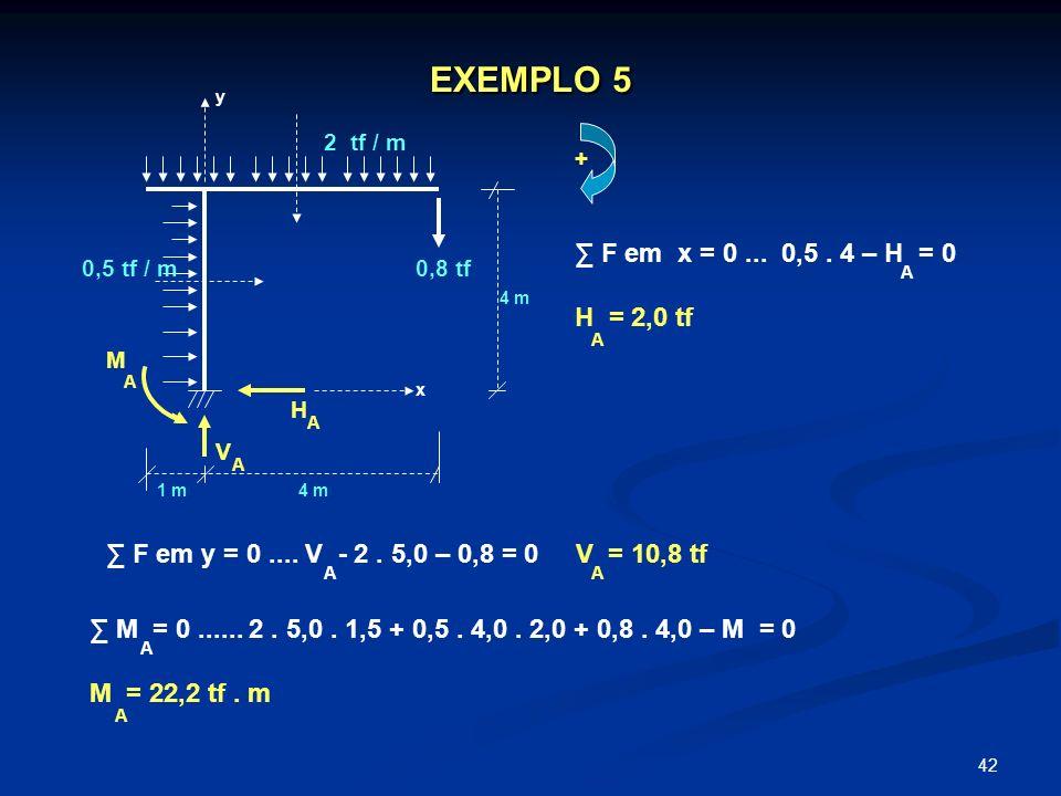 EXEMPLO 5 ∑ F em x = 0 ... 0,5 . 4 – H = 0 H = 2,0 tf