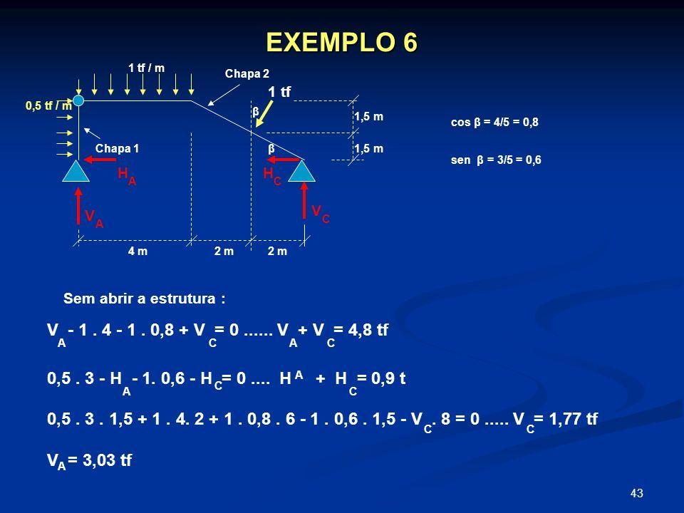 EXEMPLO 6 1 tf / m. Chapa 2. 1 tf. 0,5 tf / m. β. 1,5 m. cos β = 4/5 = 0,8. Chapa 1. β. 1,5 m.