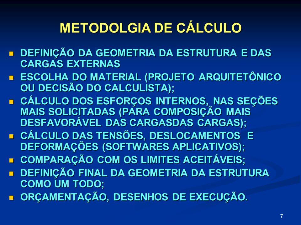 METODOLGIA DE CÁLCULO DEFINIÇÃO DA GEOMETRIA DA ESTRUTURA E DAS CARGAS EXTERNAS.