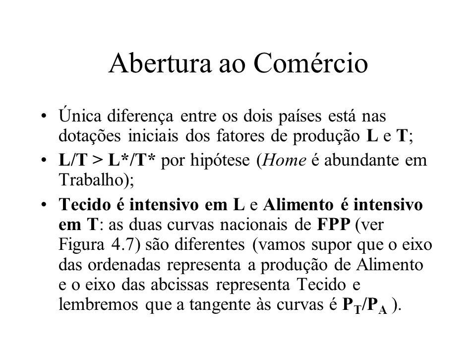 Abertura ao Comércio Única diferença entre os dois países está nas dotações iniciais dos fatores de produção L e T;