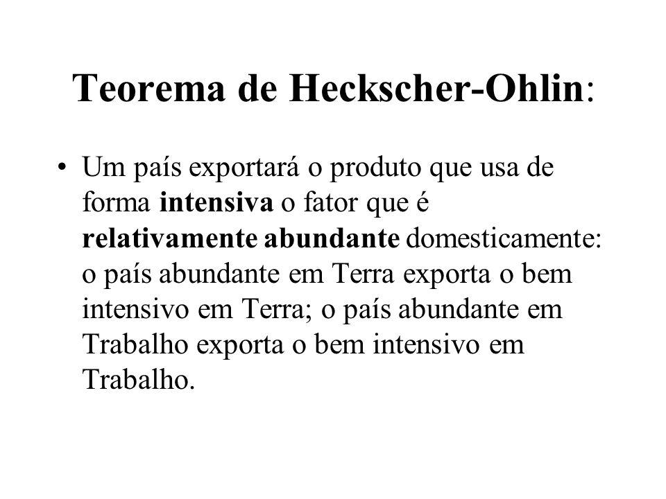 Teorema de Heckscher-Ohlin: