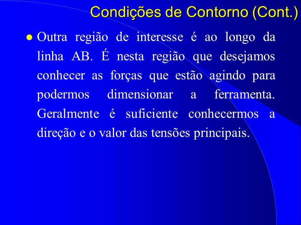 Condições de Contorno (Cont.)