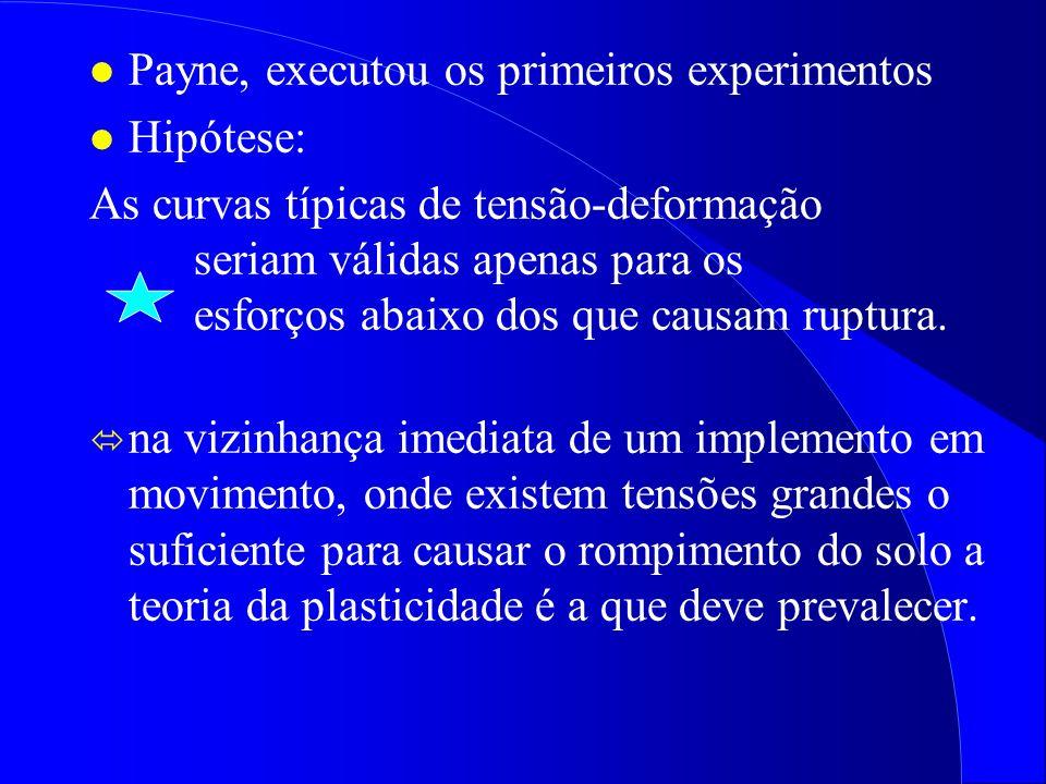 Payne, executou os primeiros experimentos