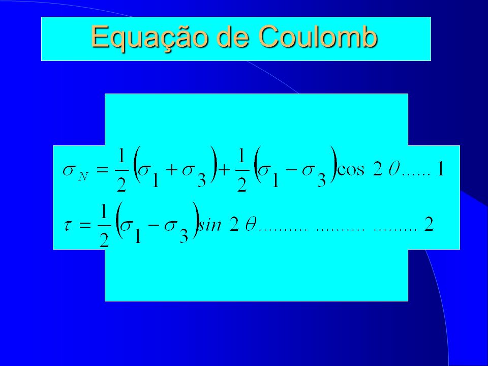 Equação de Coulomb