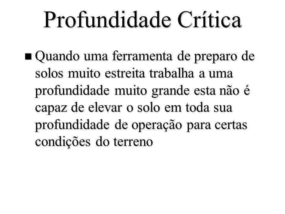 Profundidade Crítica