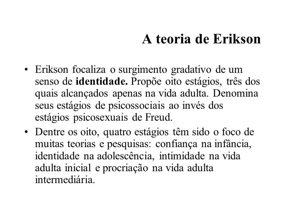 A teoria de Erikson