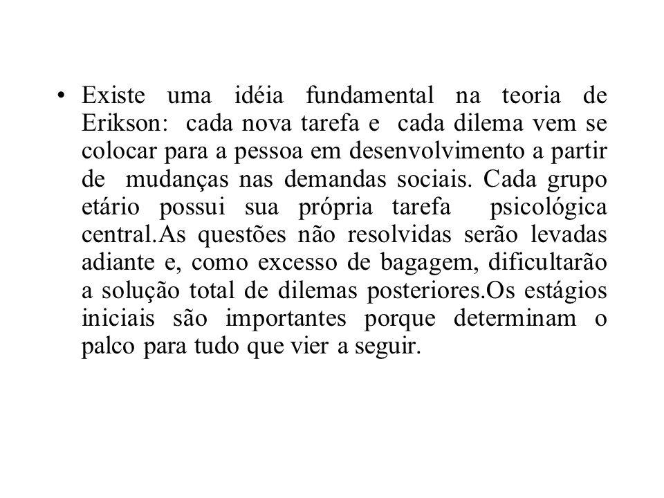 Existe uma idéia fundamental na teoria de Erikson: cada nova tarefa e cada dilema vem se colocar para a pessoa em desenvolvimento a partir de mudanças nas demandas sociais.