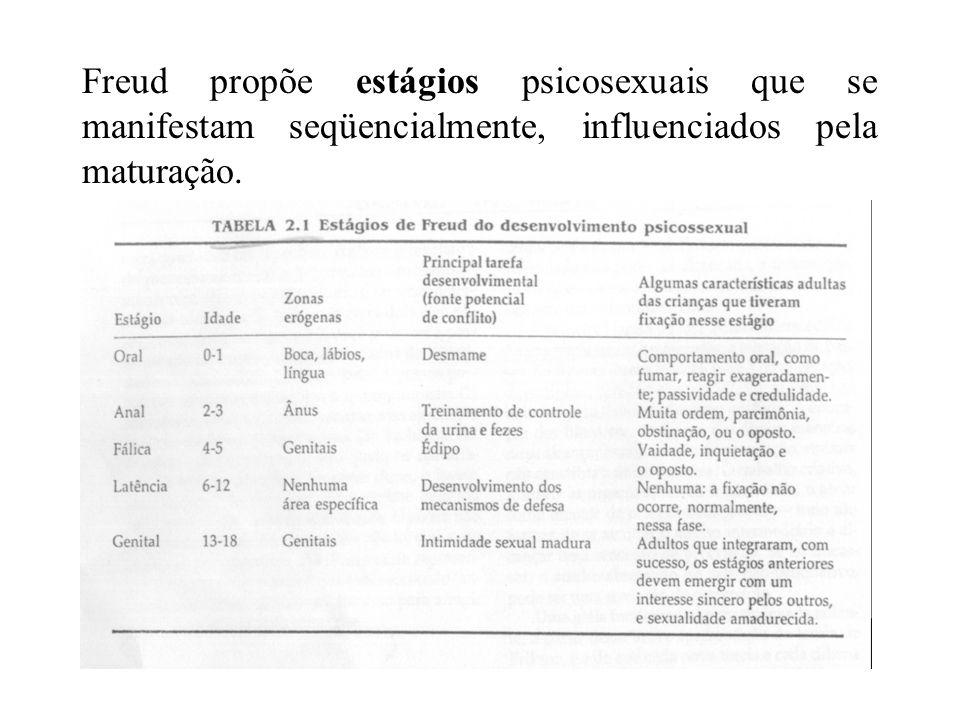 Freud propõe estágios psicosexuais que se manifestam seqüencialmente, influenciados pela maturação.