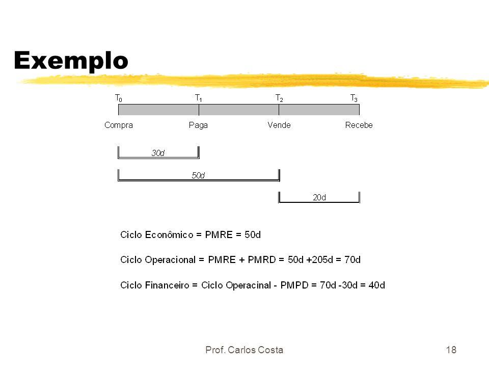 Exemplo Prof. Carlos Costa