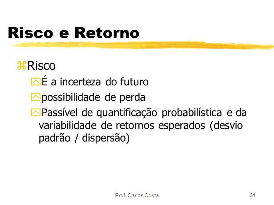 Risco e Retorno Risco É a incerteza do futuro possibilidade de perda