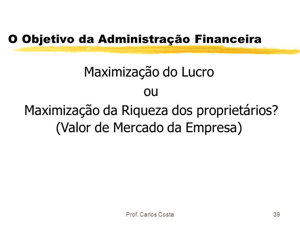 O Objetivo da Administração Financeira