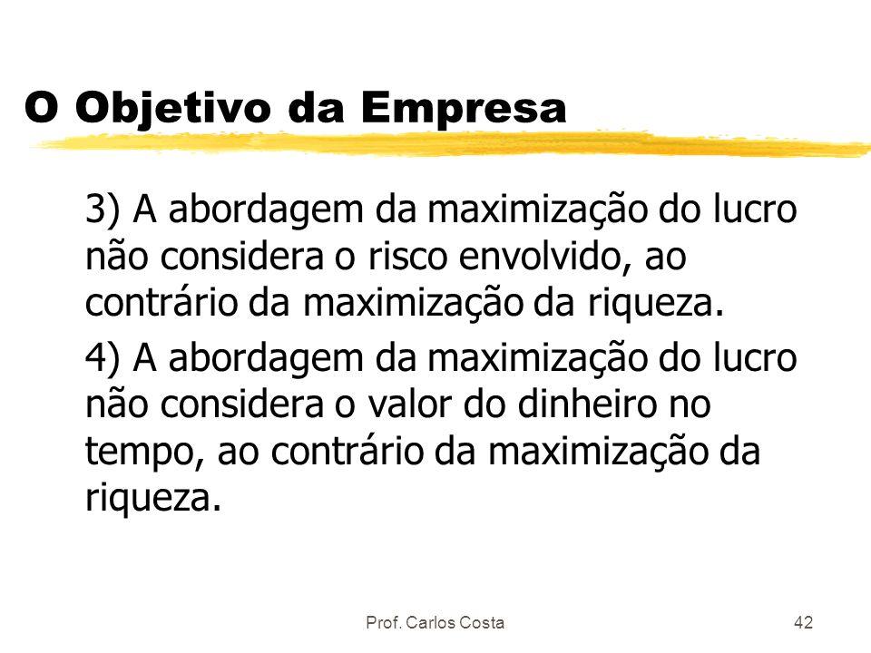 O Objetivo da Empresa 3) A abordagem da maximização do lucro não considera o risco envolvido, ao contrário da maximização da riqueza.