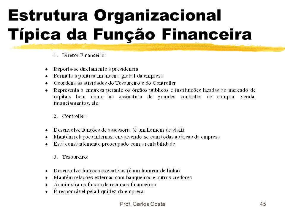 Estrutura Organizacional Típica da Função Financeira