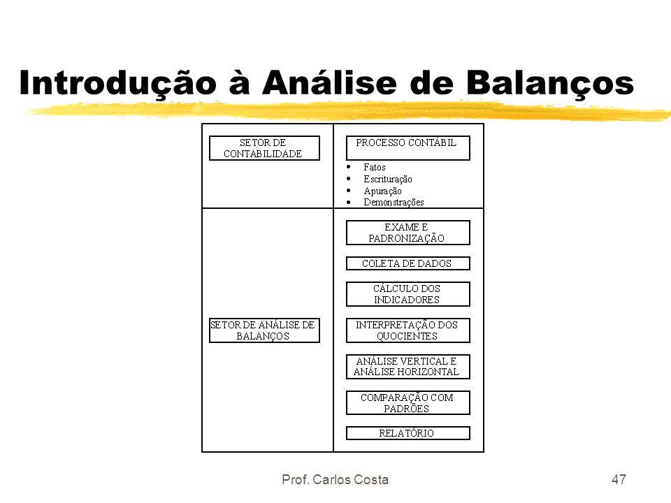 Introdução à Análise de Balanços
