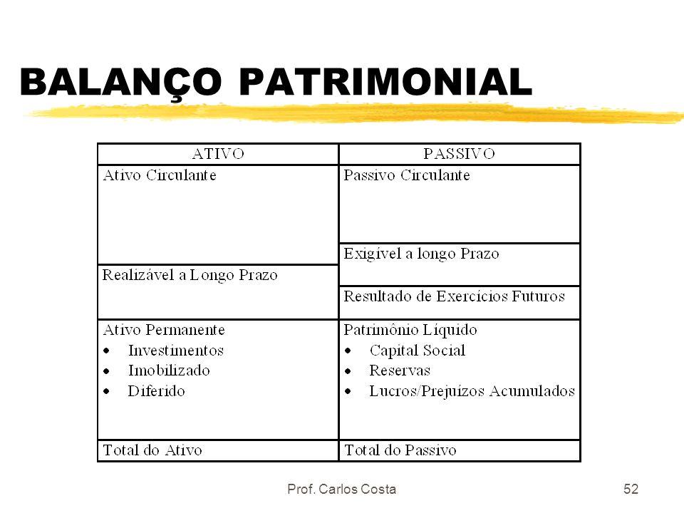 BALANÇO PATRIMONIAL Prof. Carlos Costa