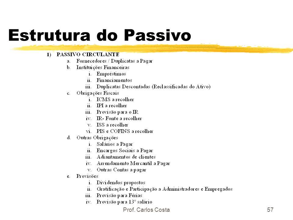 Estrutura do Passivo Prof. Carlos Costa