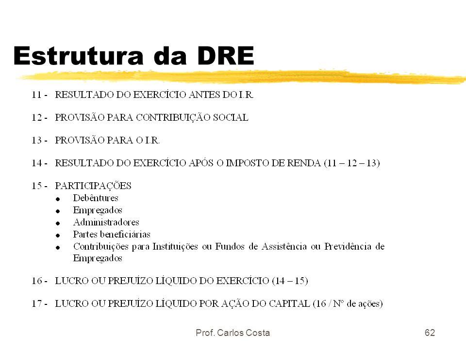 Estrutura da DRE Prof. Carlos Costa