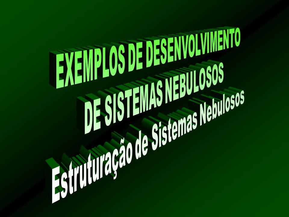 EXEMPLOS DE DESENVOLVIMENTO DE SISTEMAS NEBULOSOS